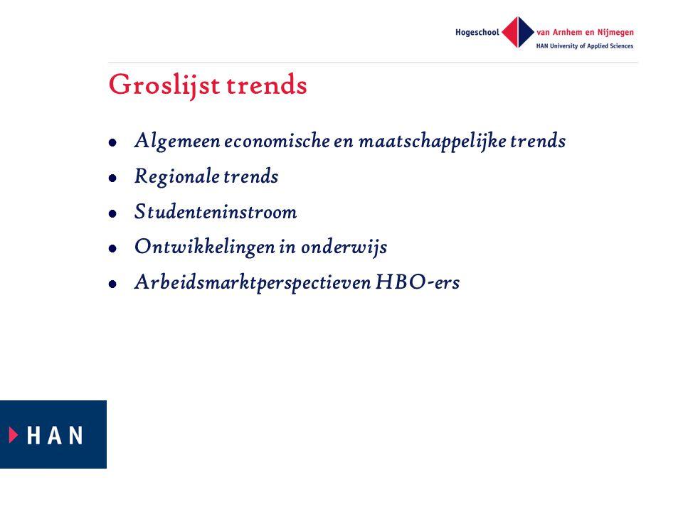 Groslijst trends Algemeen economische en maatschappelijke trends