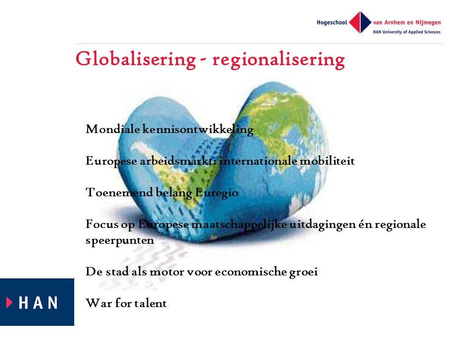 Globalisering - regionalisering