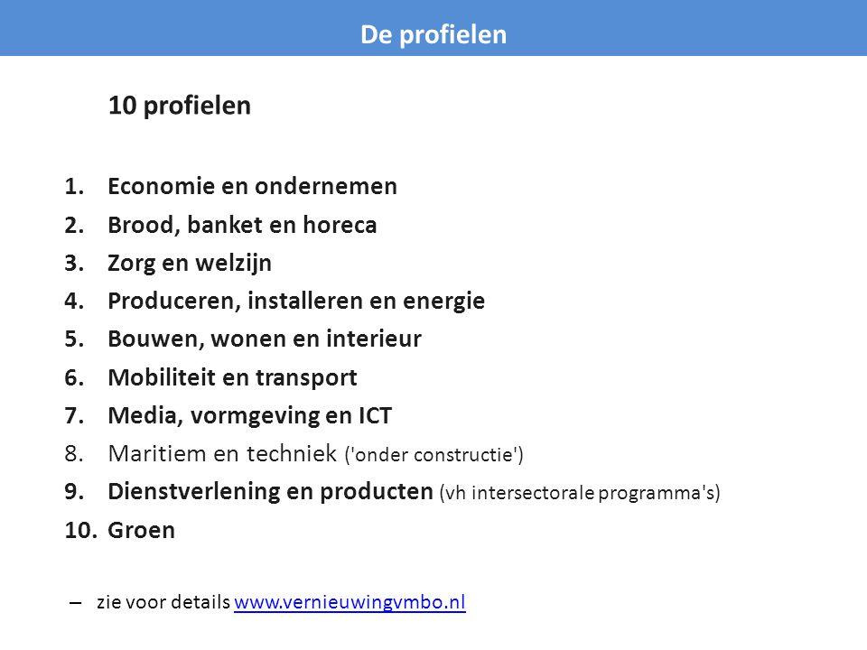 De profielen 10 profielen Economie en ondernemen