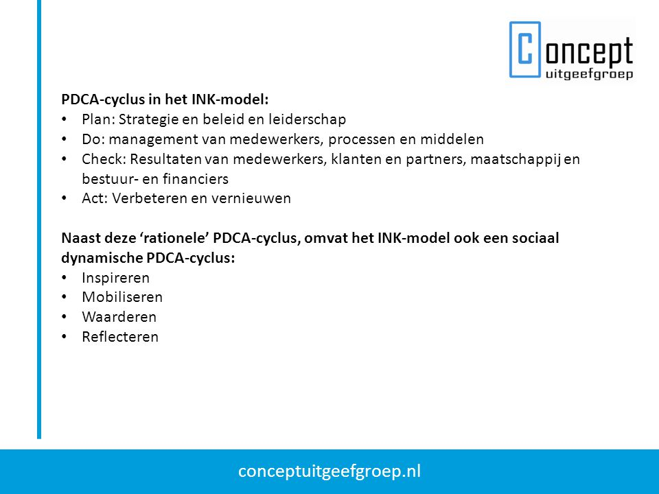 PDCA-cyclus in het INK-model:
