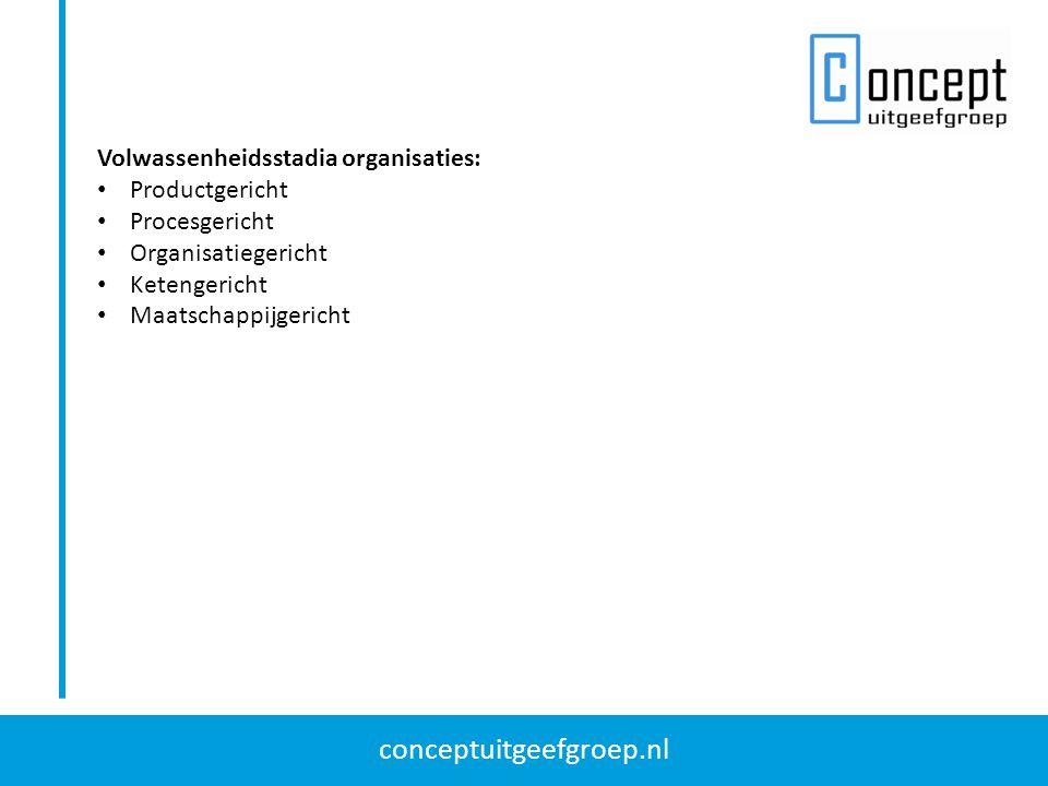 Volwassenheidsstadia organisaties: