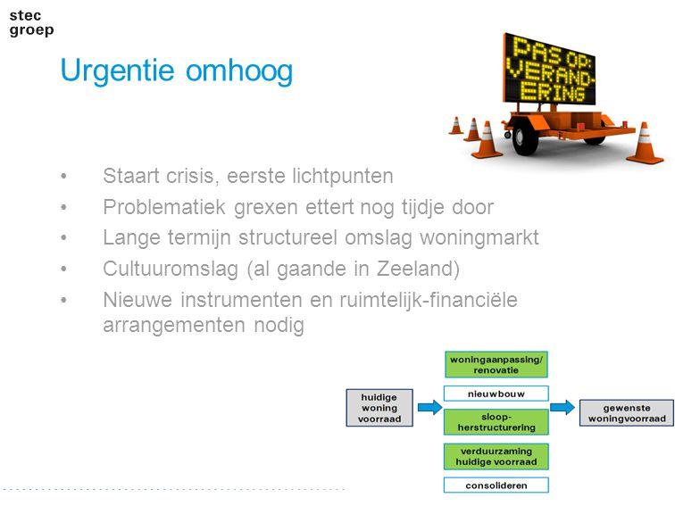 Urgentie omhoog Staart crisis, eerste lichtpunten