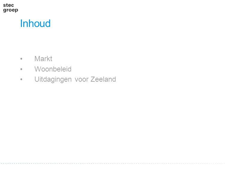 Inhoud Markt Woonbeleid Uitdagingen voor Zeeland