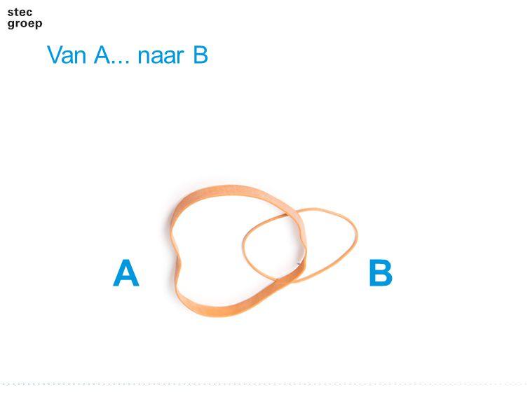 Van A... naar B A B