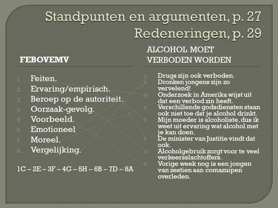 Standpunten en argumenten, p. 27 Redeneringen, p. 29