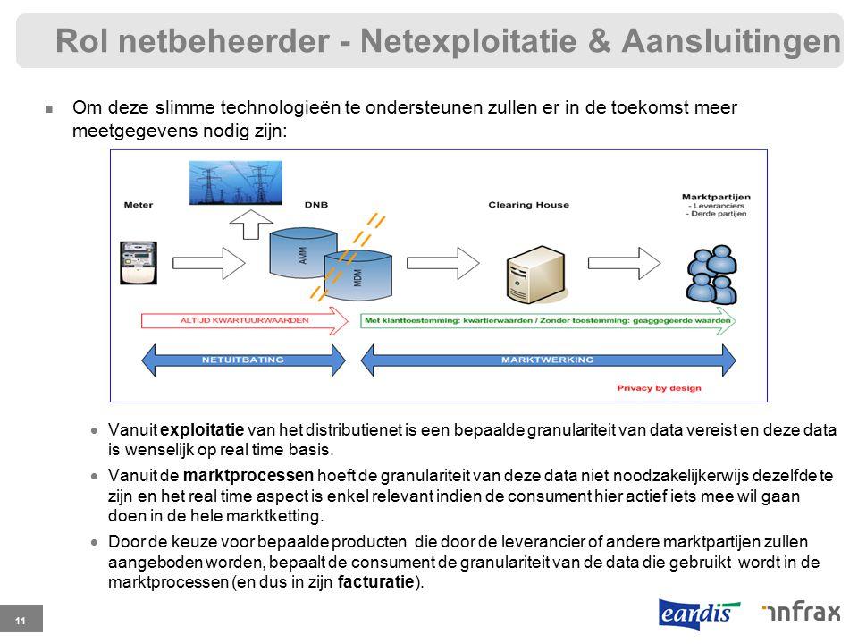 Rol netbeheerder - Netexploitatie & Aansluitingen
