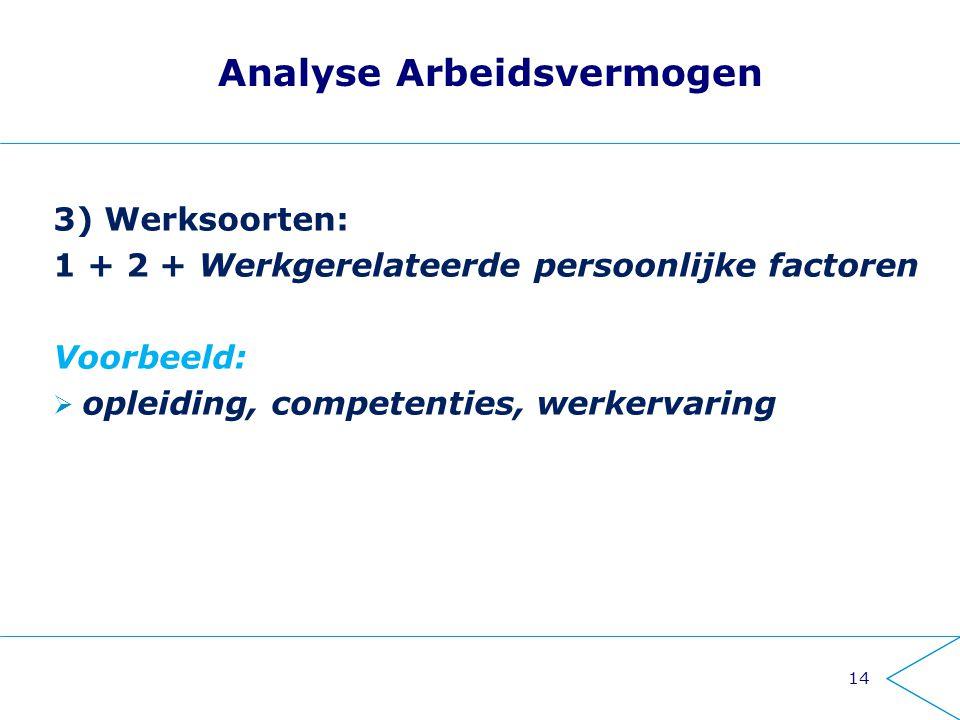 Analyse Arbeidsvermogen