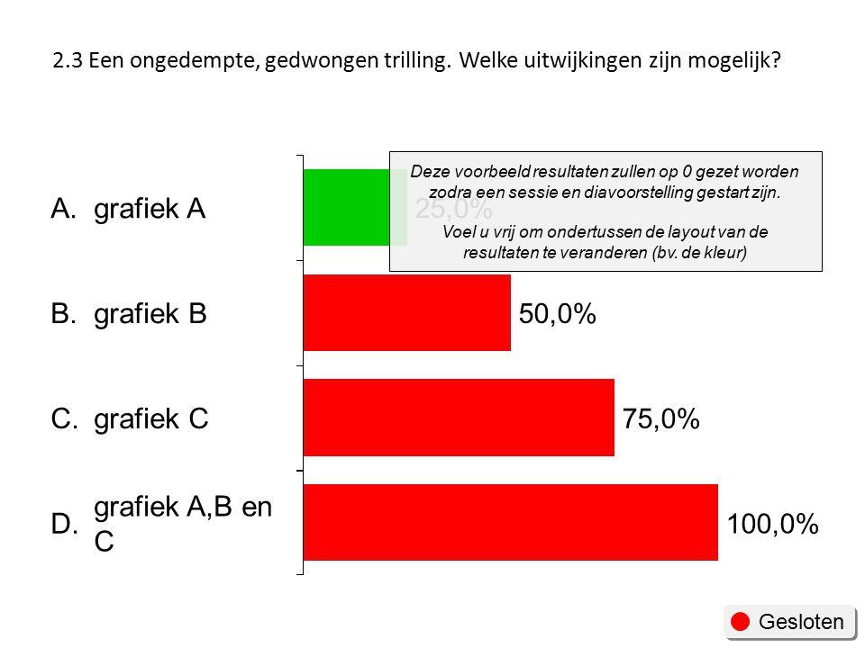 A. B. C. D. grafiek A grafiek B grafiek C grafiek A,B en C 25,0% 50,0%