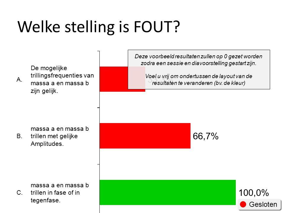 Welke stelling is FOUT 33,3% 66,7% 100,0% Gesloten