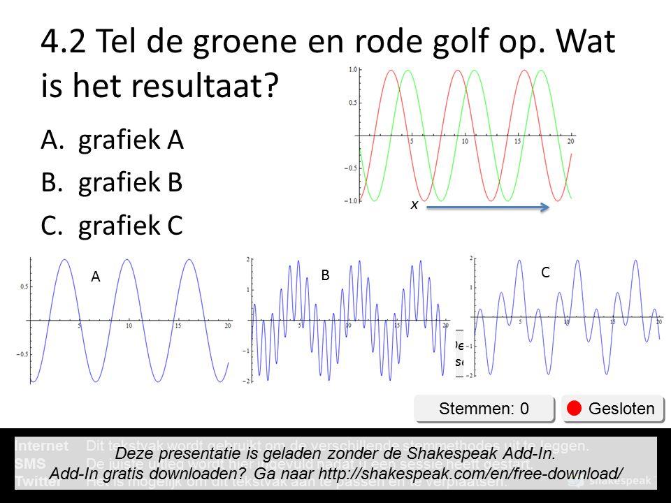 4.2 Tel de groene en rode golf op. Wat is het resultaat