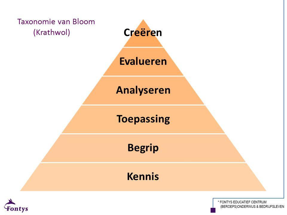 Taxonomie van Bloom (Krathwol)