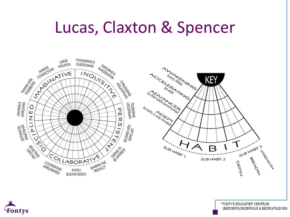 Lucas, Claxton & Spencer