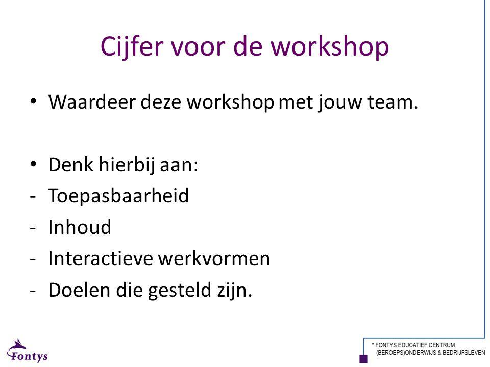 Cijfer voor de workshop