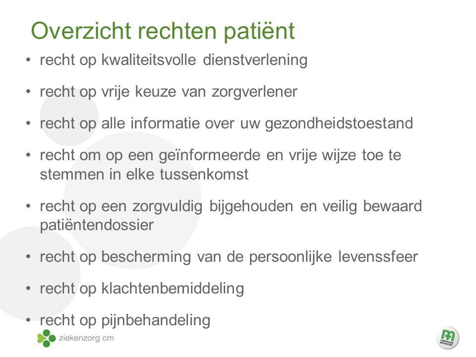 Overzicht rechten patiëntpatiënt
