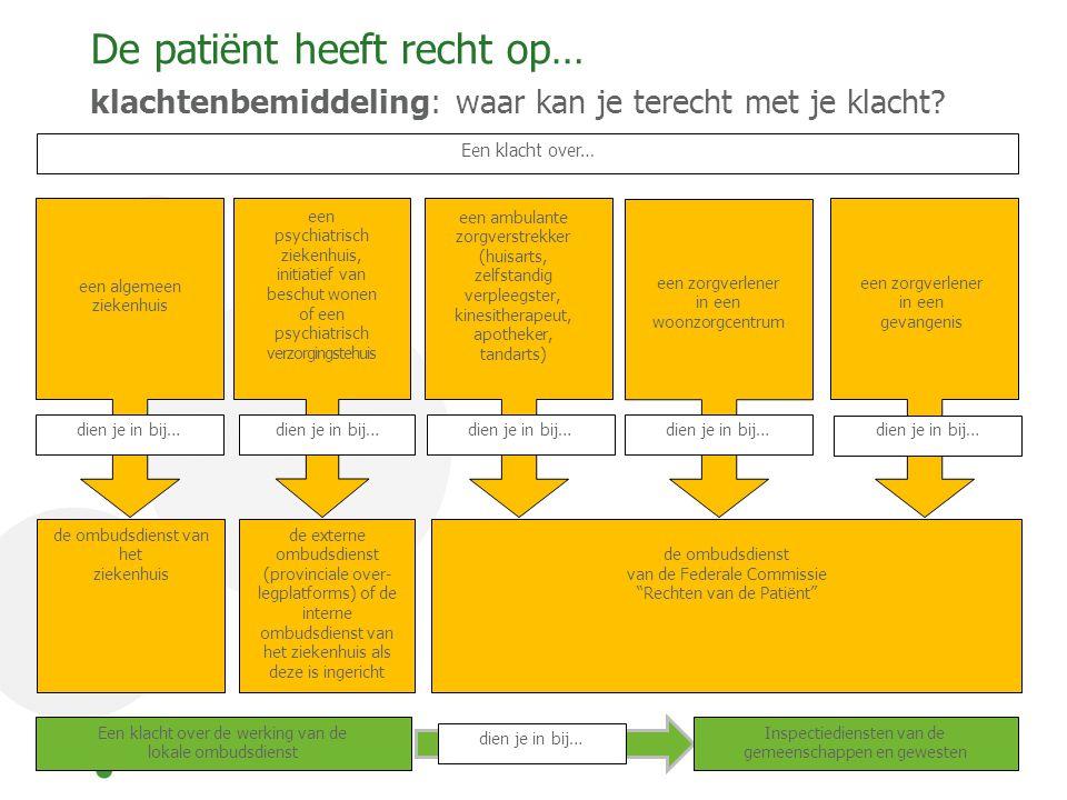 De patiënt heeft recht op… klachtenbemiddeling: waar kan je terecht met je klacht
