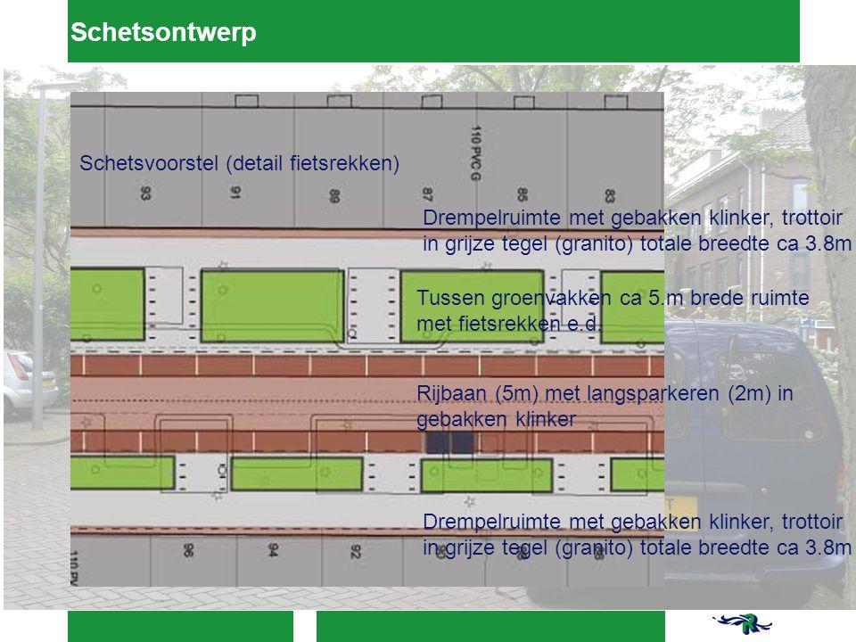 Schetsontwerp Schetsvoorstel (detail fietsrekken)