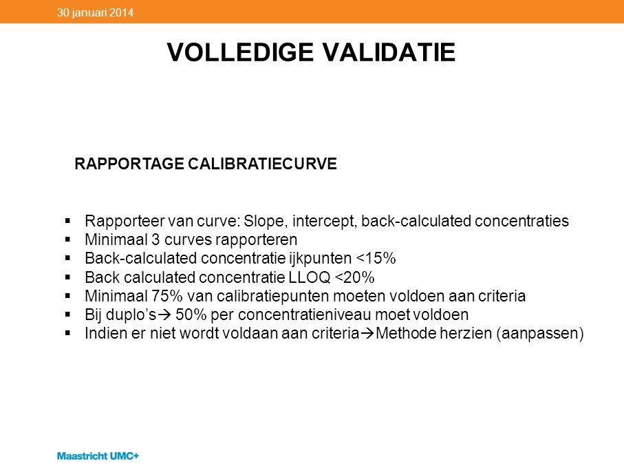 VOLLEDIGE VALIDATIE RAPPORTAGE CALIBRATIECURVE