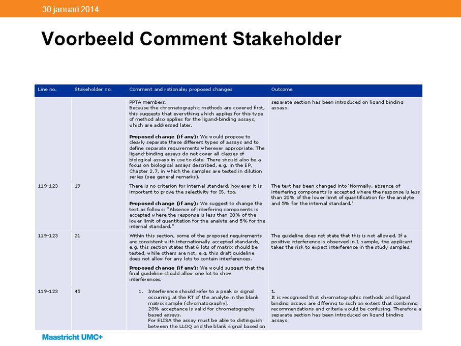 Voorbeeld Comment Stakeholder
