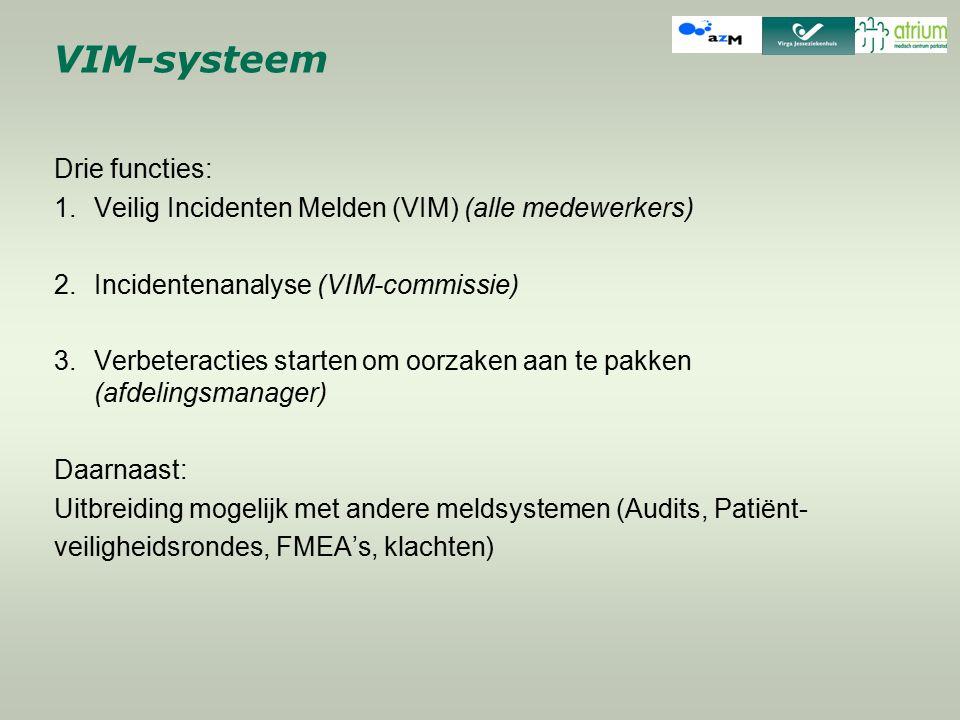 VIM-systeem Drie functies: