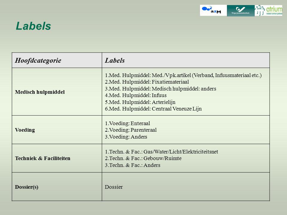 Labels Hoofdcategorie Labels Medisch hulpmiddel