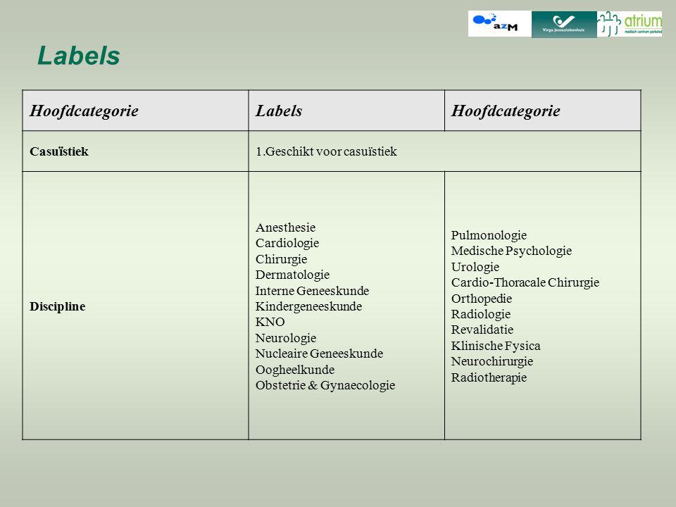 Labels Hoofdcategorie Labels Casuïstiek Geschikt voor casuïstiek