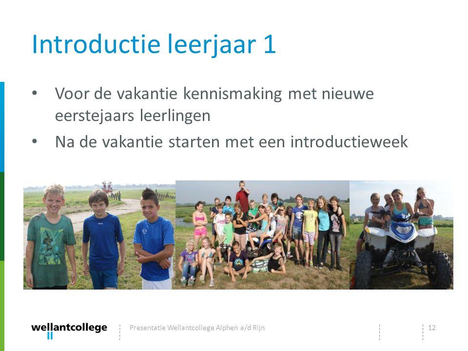 Introductie leerjaar 1 Voor de vakantie kennismaking met nieuwe eerstejaars leerlingen.