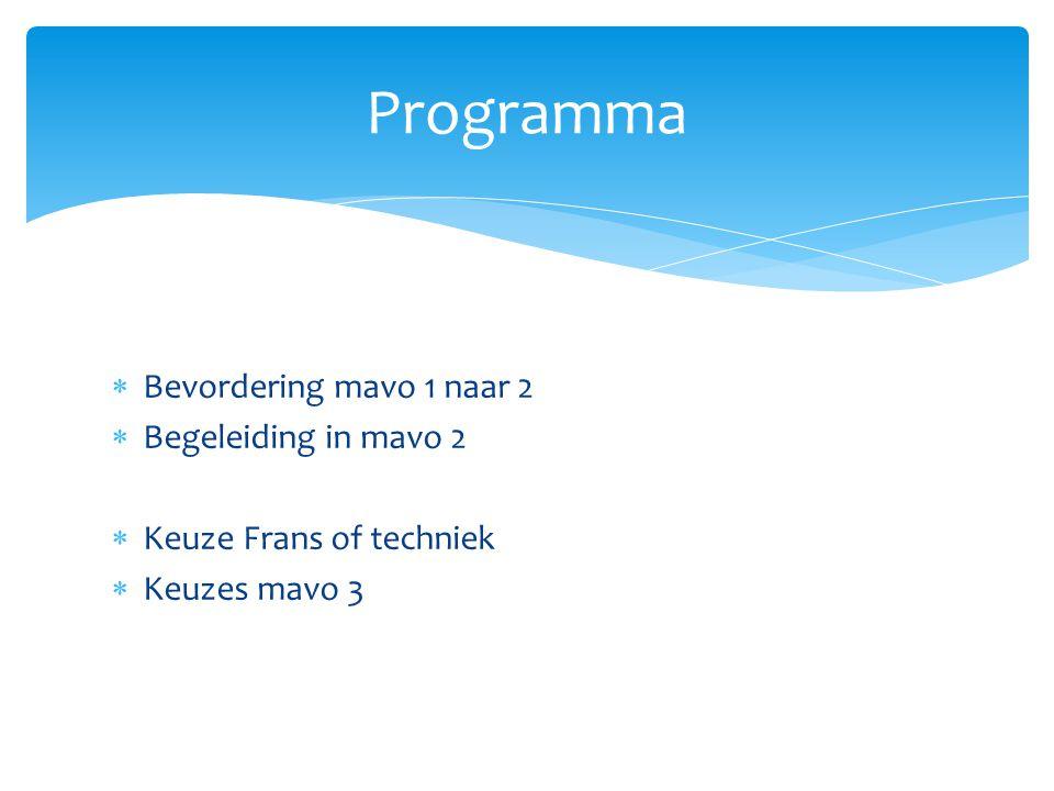 Programma Bevordering mavo 1 naar 2 Begeleiding in mavo 2