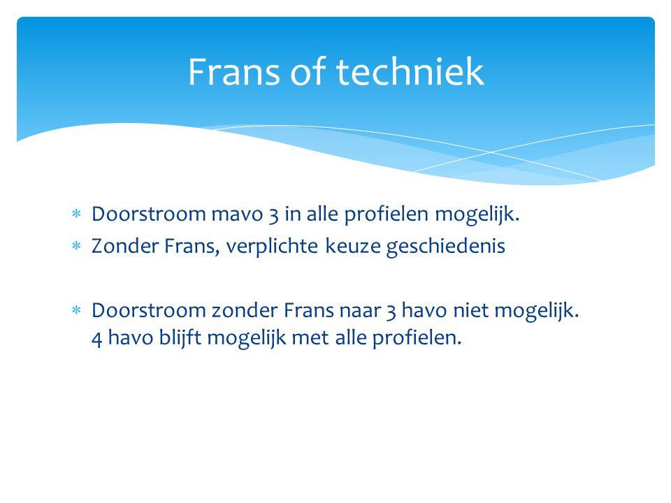 Frans of techniek Doorstroom mavo 3 in alle profielen mogelijk.