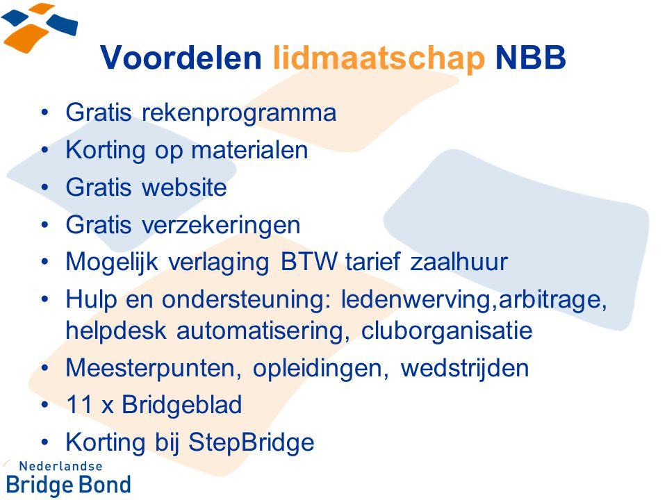 Voordelen lidmaatschap NBB