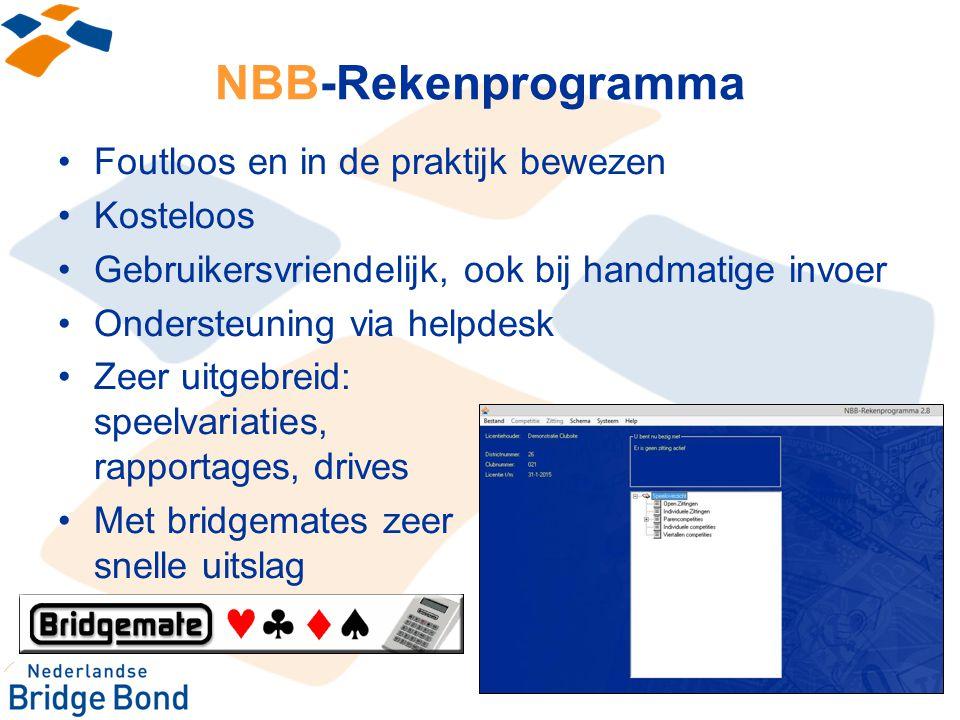 NBB-Rekenprogramma Foutloos en in de praktijk bewezen Kosteloos