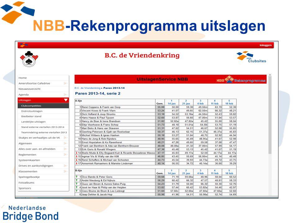 NBB-Rekenprogramma uitslagen
