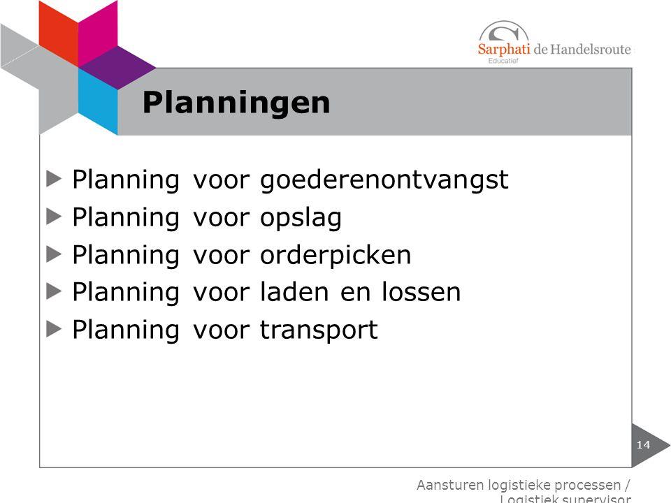 Planningen Planning voor goederenontvangst Planning voor opslag