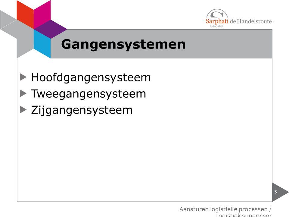 Gangensystemen Hoofdgangensysteem Tweegangensysteem Zijgangensysteem