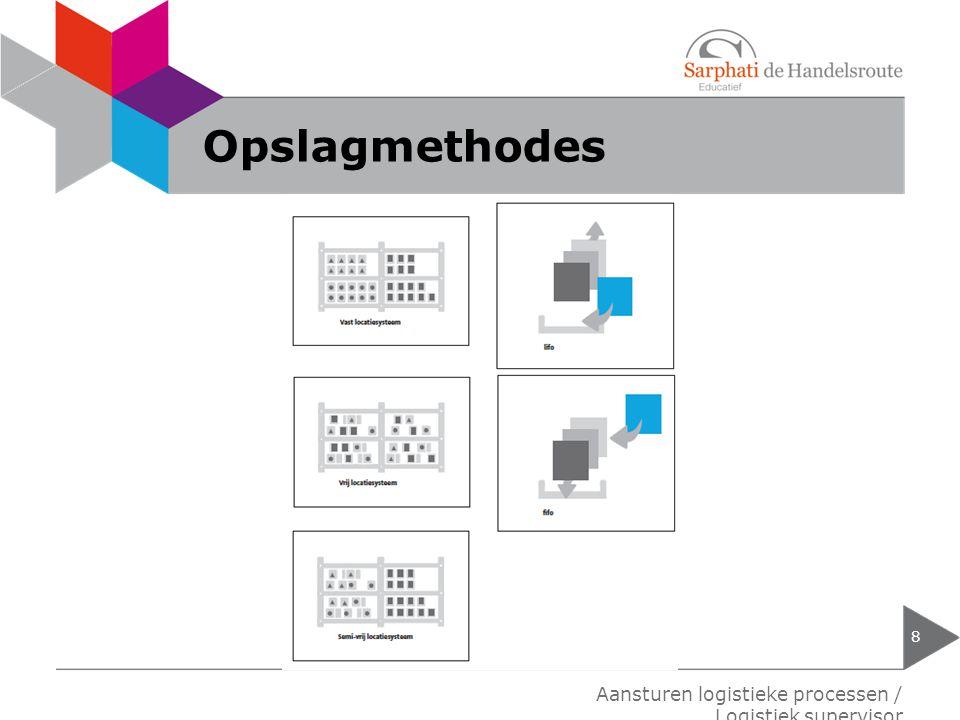 Opslagmethodes Aansturen logistieke processen / Logistiek supervisor