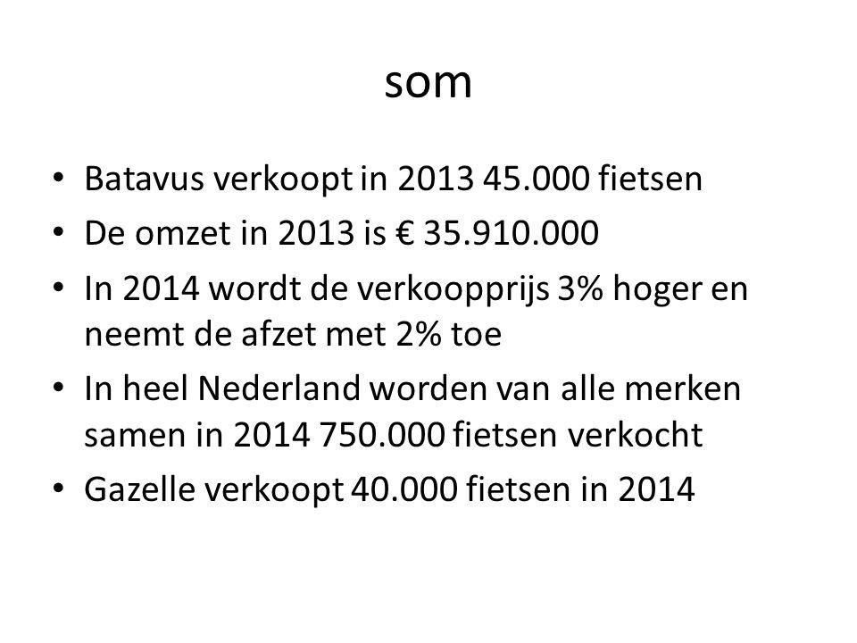 som Batavus verkoopt in 2013 45.000 fietsen