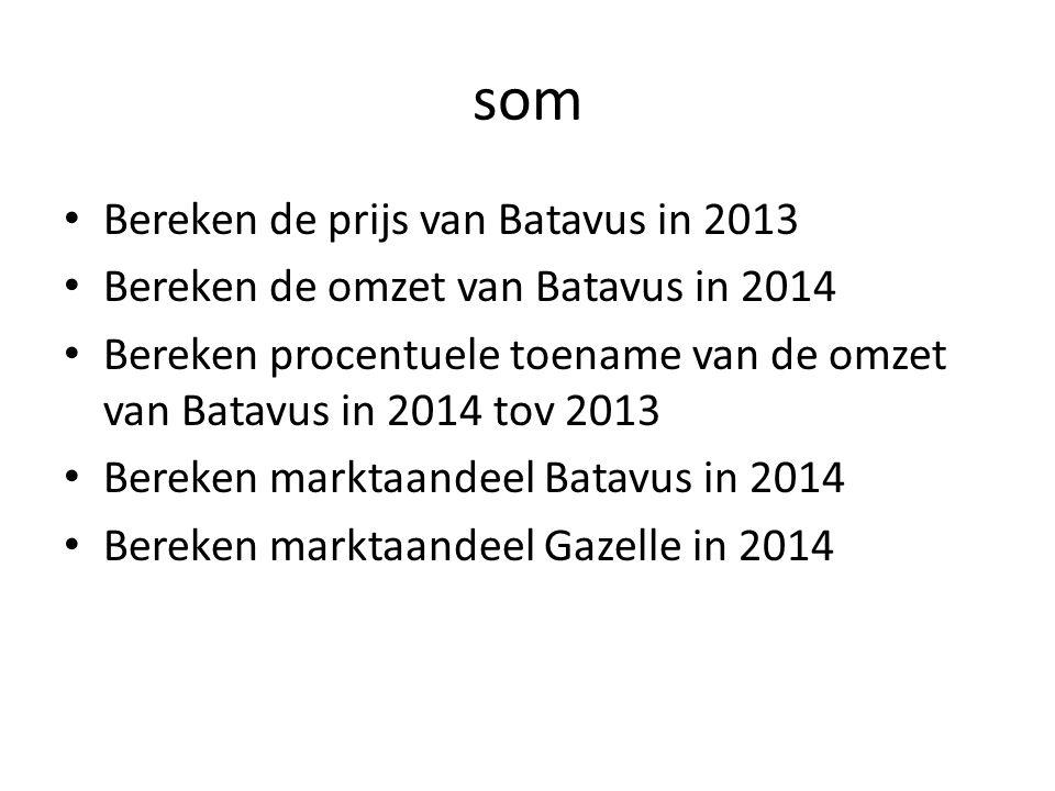 som Bereken de prijs van Batavus in 2013