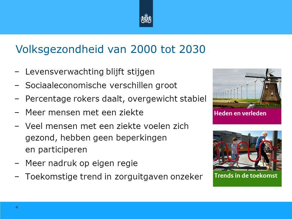 Volksgezondheid van 2000 tot 2030