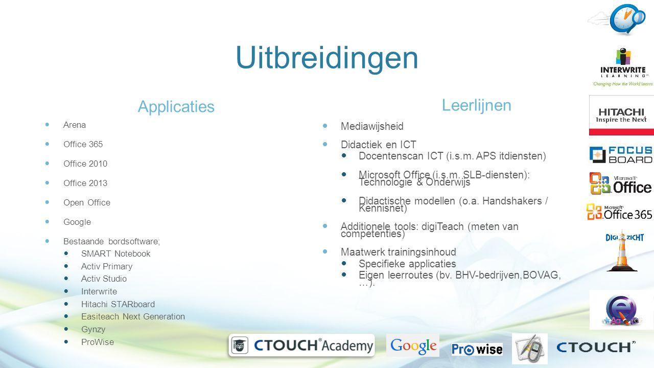 Uitbreidingen Applicaties Leerlijnen Mediawijsheid Didactiek en ICT