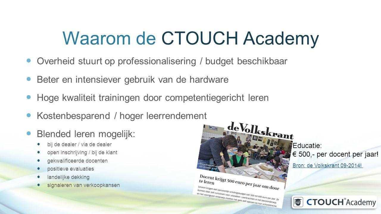 Waarom de CTOUCH Academy