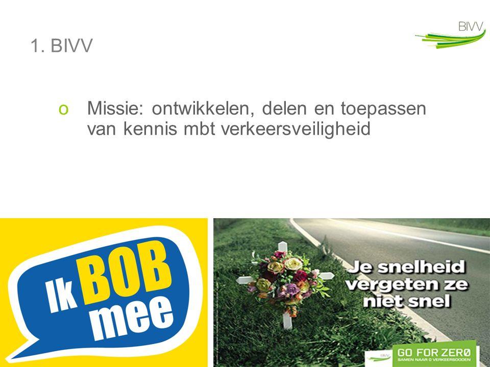 1. BIVV Missie: ontwikkelen, delen en toepassen van kennis mbt verkeersveiligheid. Philip Vaneerdewegh – BIVV (12 jaar)