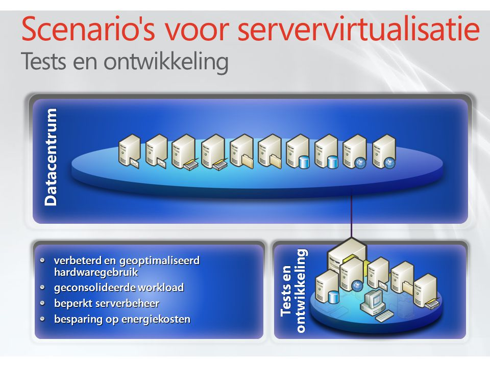 Scenario s voor servervirtualisatie Tests en ontwikkeling