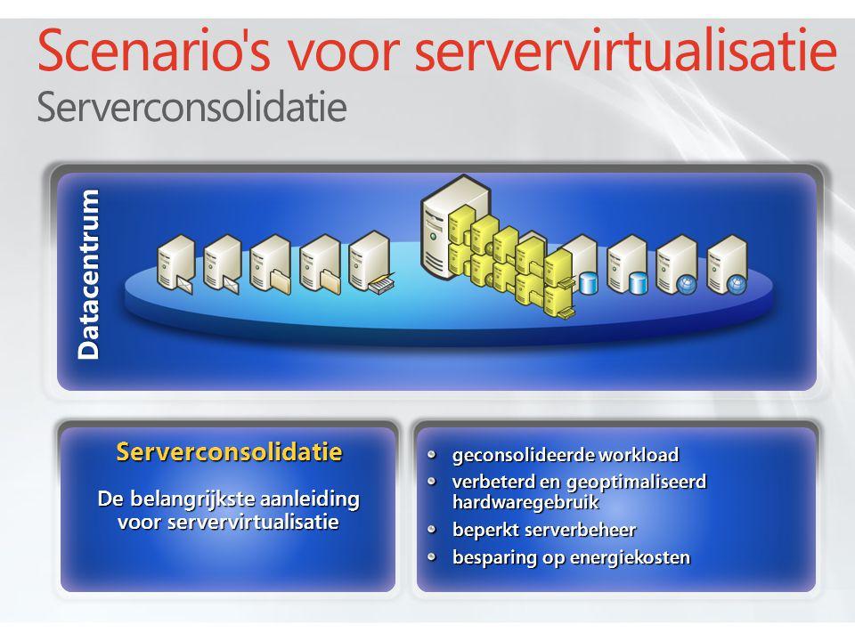 Scenario s voor servervirtualisatie Serverconsolidatie