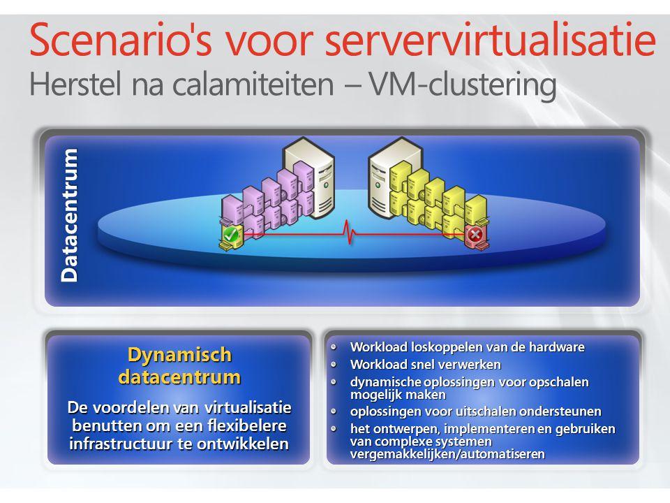 Dynamisch datacentrum