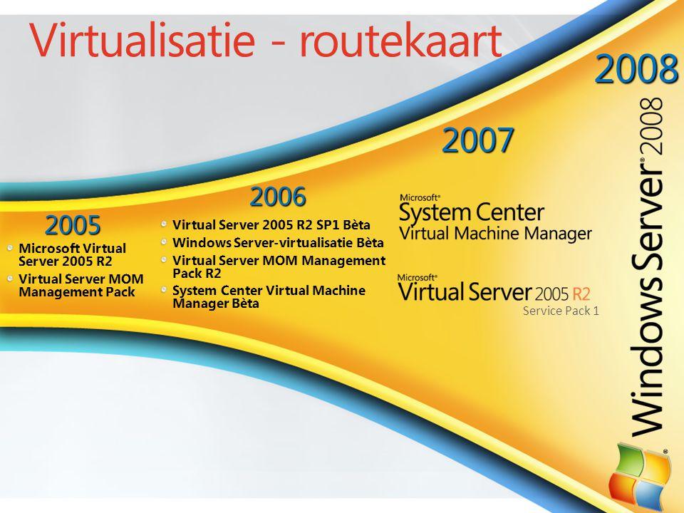 Virtualisatie - routekaart