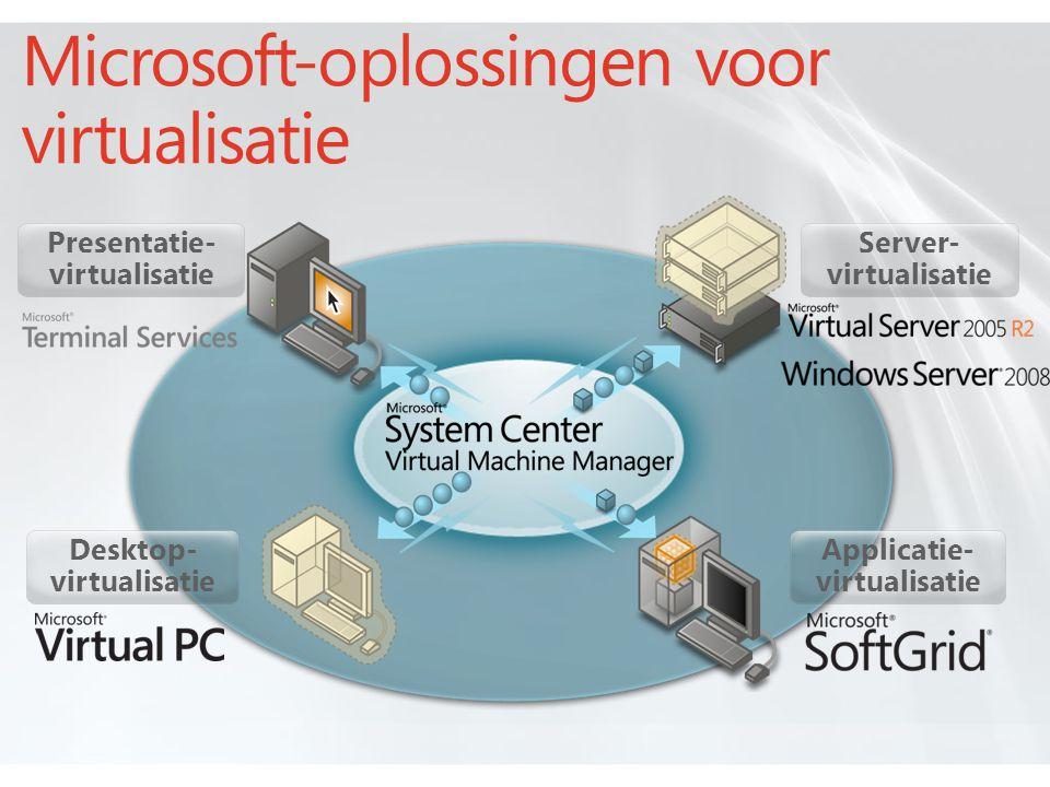 Microsoft-oplossingen voor virtualisatie