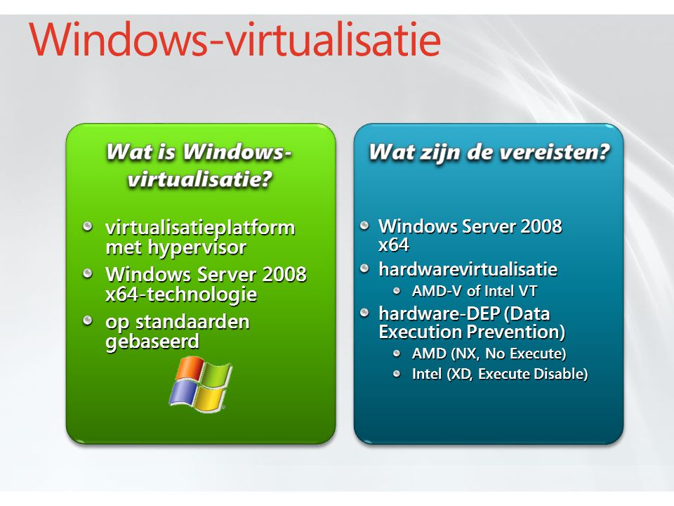 Windows-virtualisatie