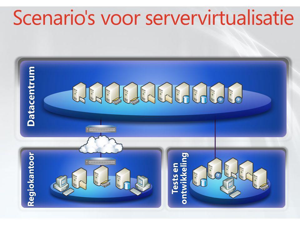 Scenario s voor servervirtualisatie