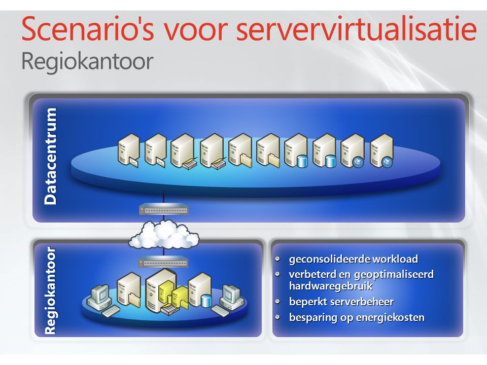 Scenario s voor servervirtualisatie Regiokantoor