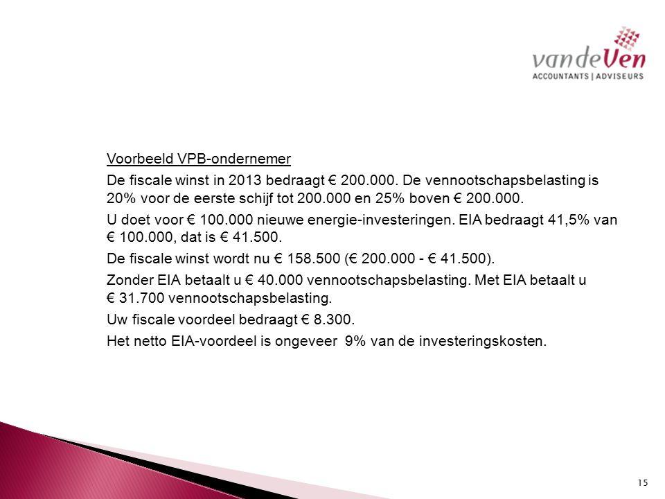 Voorbeeld VPB-ondernemer De fiscale winst in 2013 bedraagt € 200. 000