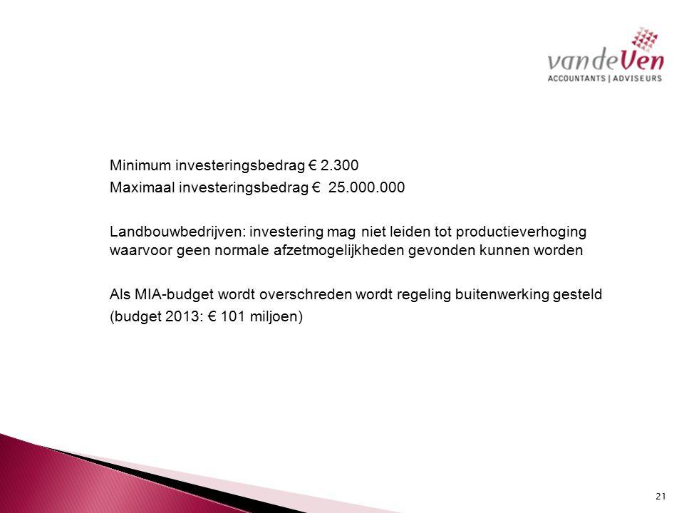 Minimum investeringsbedrag € 2.300